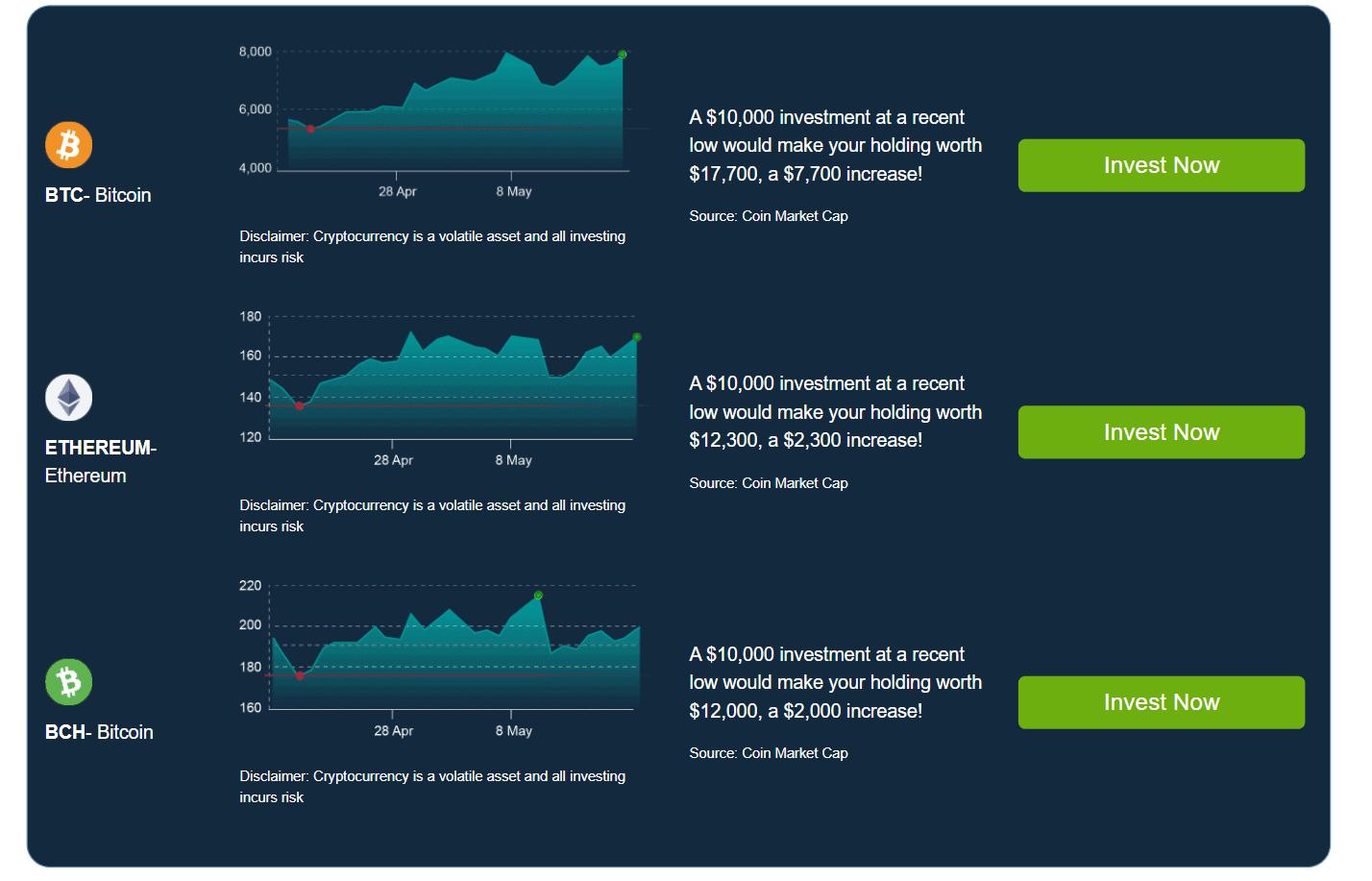 bitcoin suma de tranzacționare orox crypto trading
